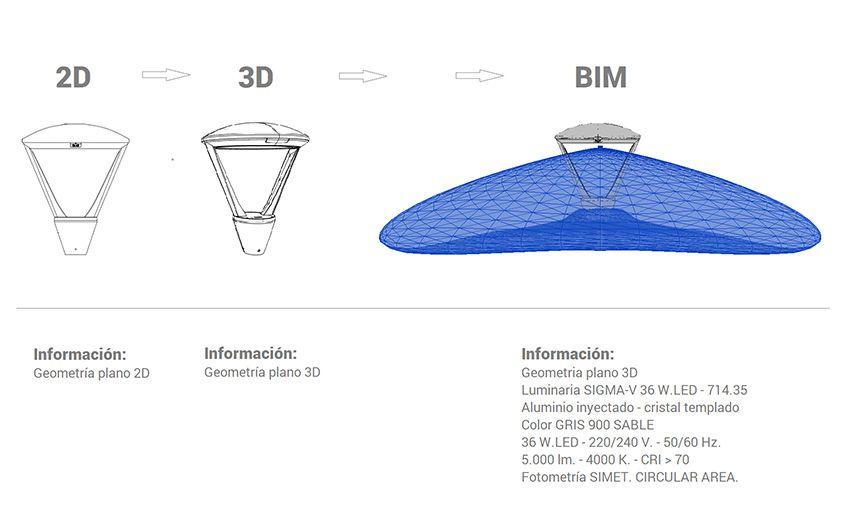 Modelos BIM también en luminarias y columnas