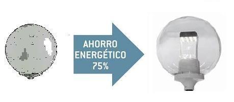 Ahorro Energético led